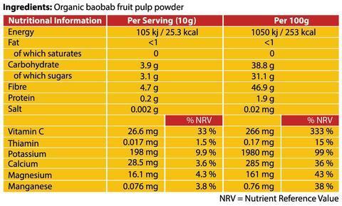 baobab-powder-nutritional-information_large